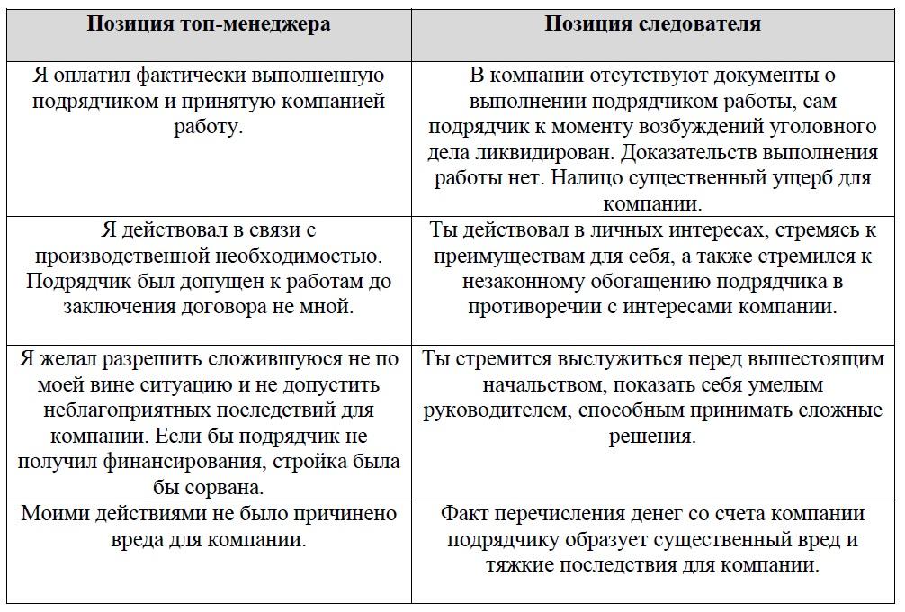 закон о банкротстве ст 201