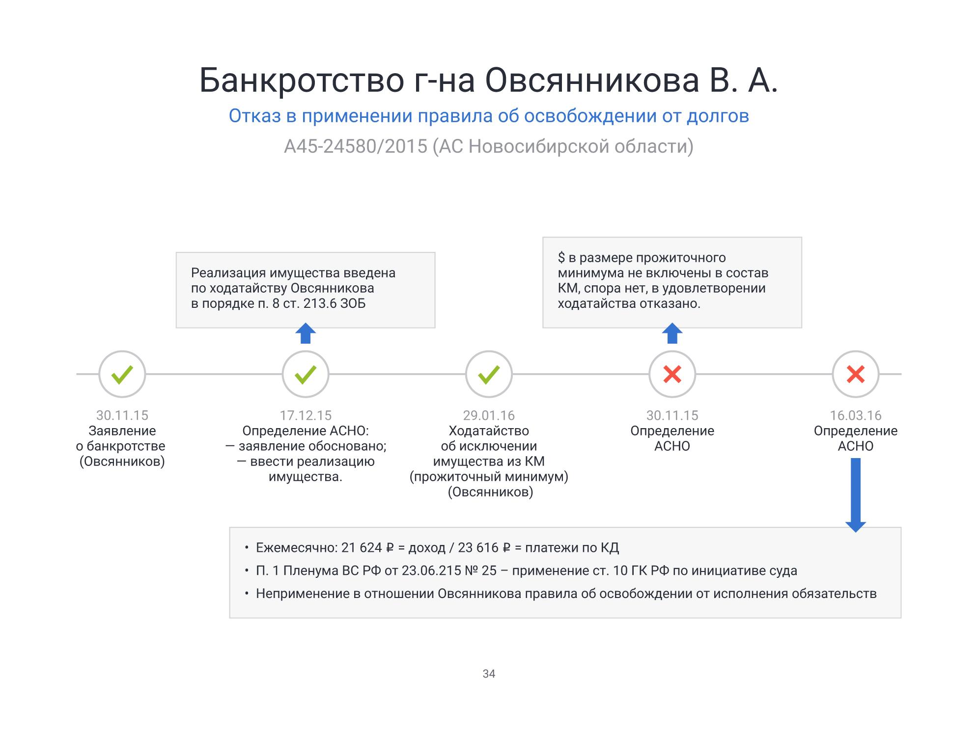 банкротство юридических лиц москва и московская область