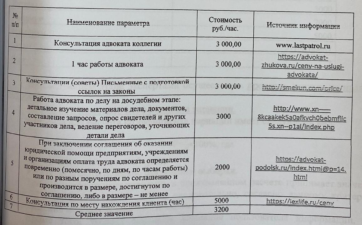 Работы адвоката москве в стоимость часа стоимость хабаровск час няня за